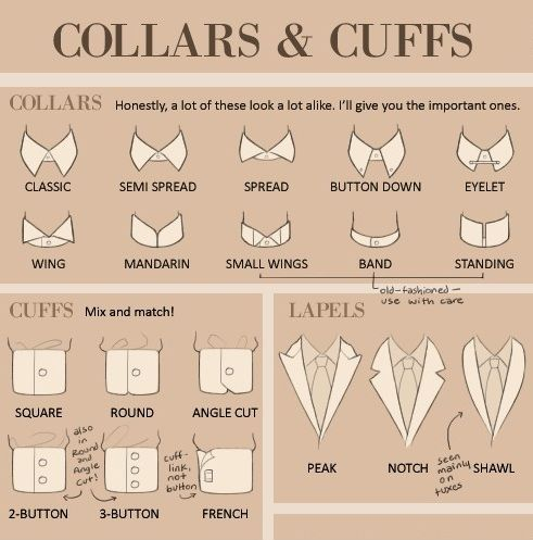 10 best apparel images on pinterest modeling style for Different types of dress shirt collars