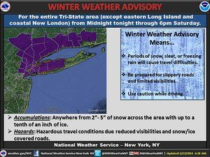 The National Weather Service has issued a Winter Weather Advisory for Nassau & Western Suffolk County that will go into effect tonight at midnight, and stay in effect until 6 PM Saturday night. Those areas of Long Island can expect 2 - 5 inches of snow, as well as a mixture of sleet, rain, and ice - click here for the full forecast!
