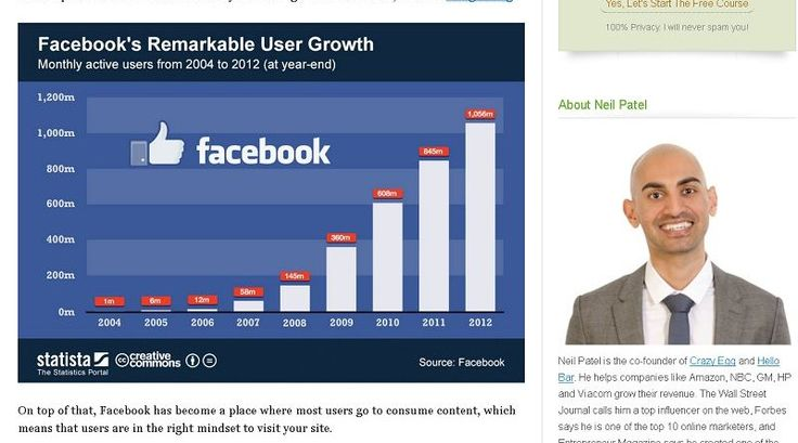 Get More Out of Facebook_ 12 Effective Tactics to Get More Shares and Likes