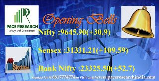 The 30-share BSE Sensex was up 77.28 points at 31,298.90 and the 50-share NSE Niftyrose 14.80 points to 9,629.80.The Indian rupee opened at 64.80 to the dollar on Tuesday versus 64.88 Monday. For More Information Please Visit :www.paceresearchindia.com and Call : 8817774774