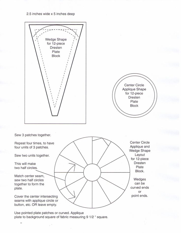 how to make a dresden plate template - 18 best images about dresden plate quilts on pinterest