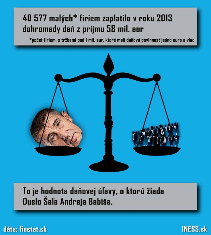 40 tisíc firiem proti jednej. Stimuly a úľavy sú nezmysel. Komentár k žiadosti Dusla nájdete tu: http://iness.sk/stranka/9759-40-577.html