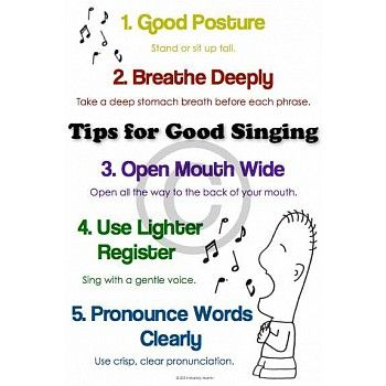 Singing Tips Poster: Good Singing Rules, Posture, Breath Support, Enunciation