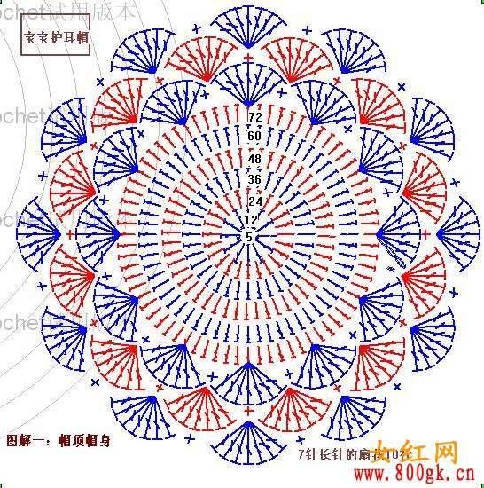517 best images about Diagram crochet on Pinterest ...