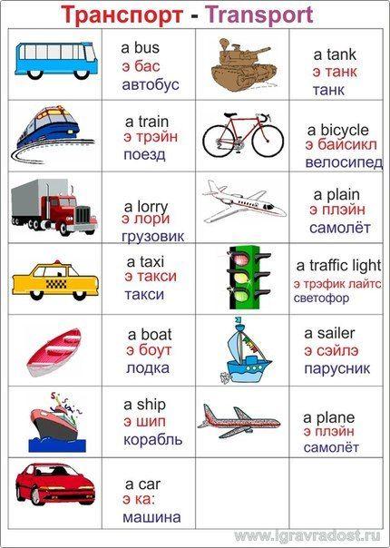 Учим английский, набор анлийских слов с картинками для малышей, Детский фестиваль Kids Time