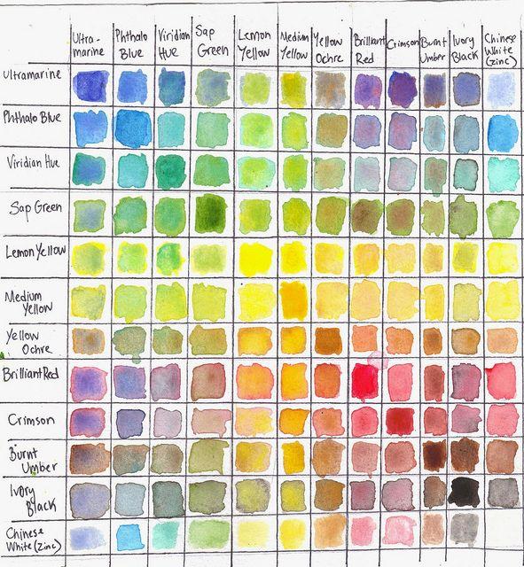 Watercolor Chart   Flickr - Photo Sharing!
