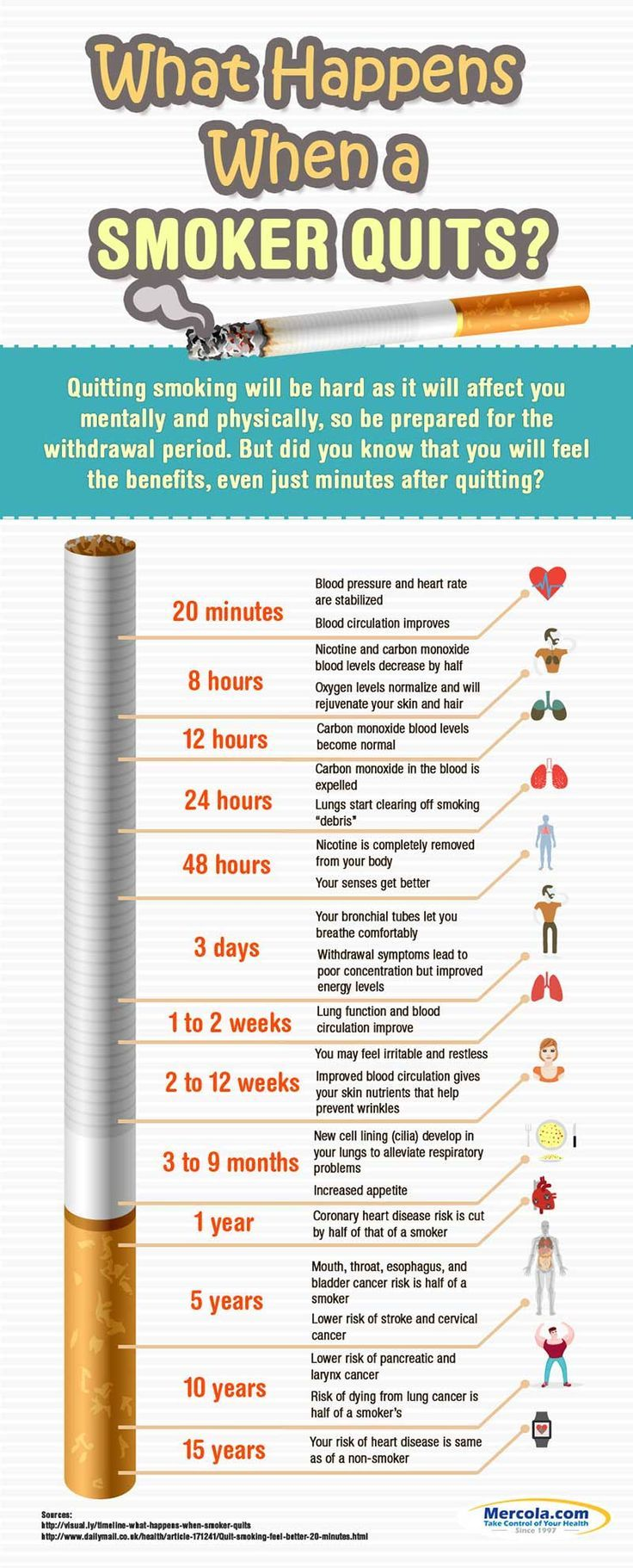 Side effects of dating a smoker - Robimek