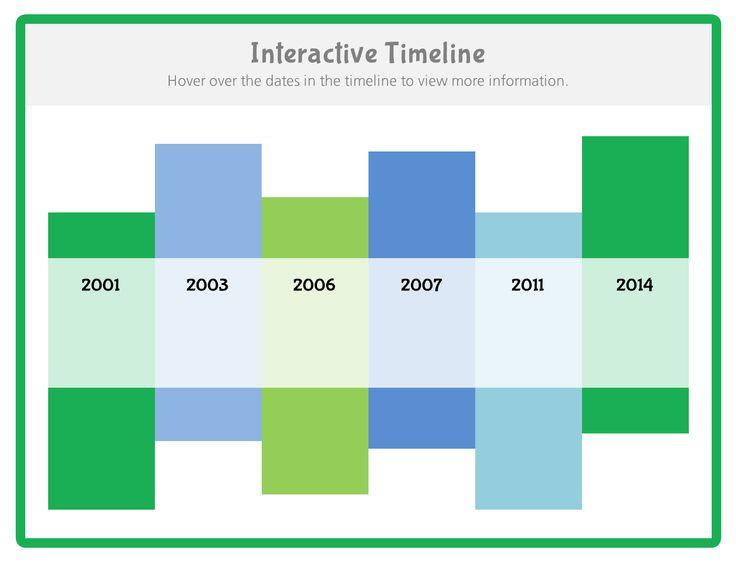62 best E-Learning Inspiration images on Pinterest | E learning ...