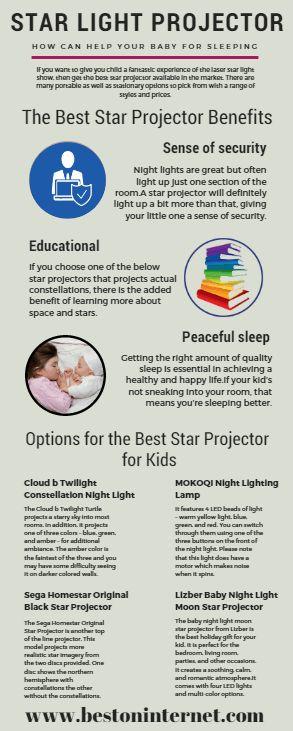 Star #LightProjector for baby http://www.bestoninternet.com/tools-home-improvement/lighting-ceiling-fans/star-light-projector-for-ceiling/