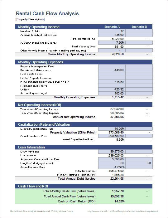 Download a Rental Property Cash Flow Analysis spreadsheet from Vertex42.com