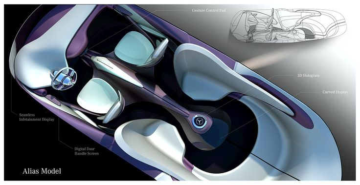 Mercedes-Benz Interior Project on Behance