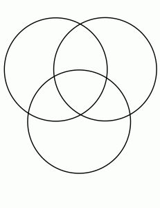 Triple venn diagram template (free printable)
