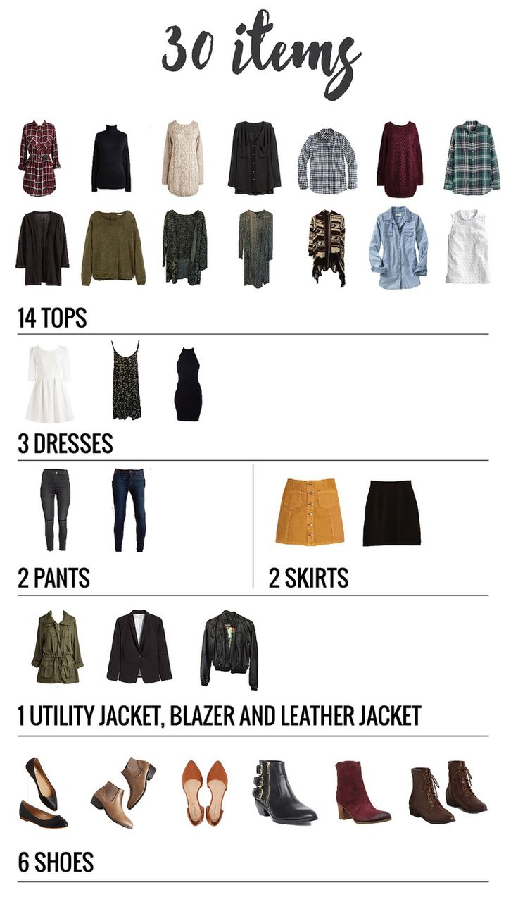 Build a Capsule Wardrobe — Selective Potential
