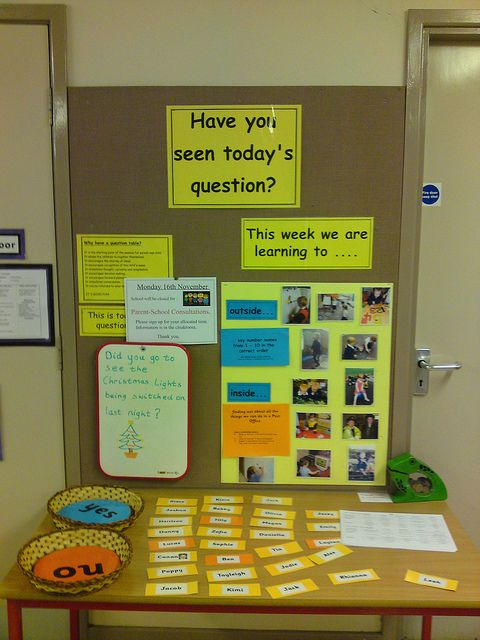 FS1 Question of the day and This week we are learning to...