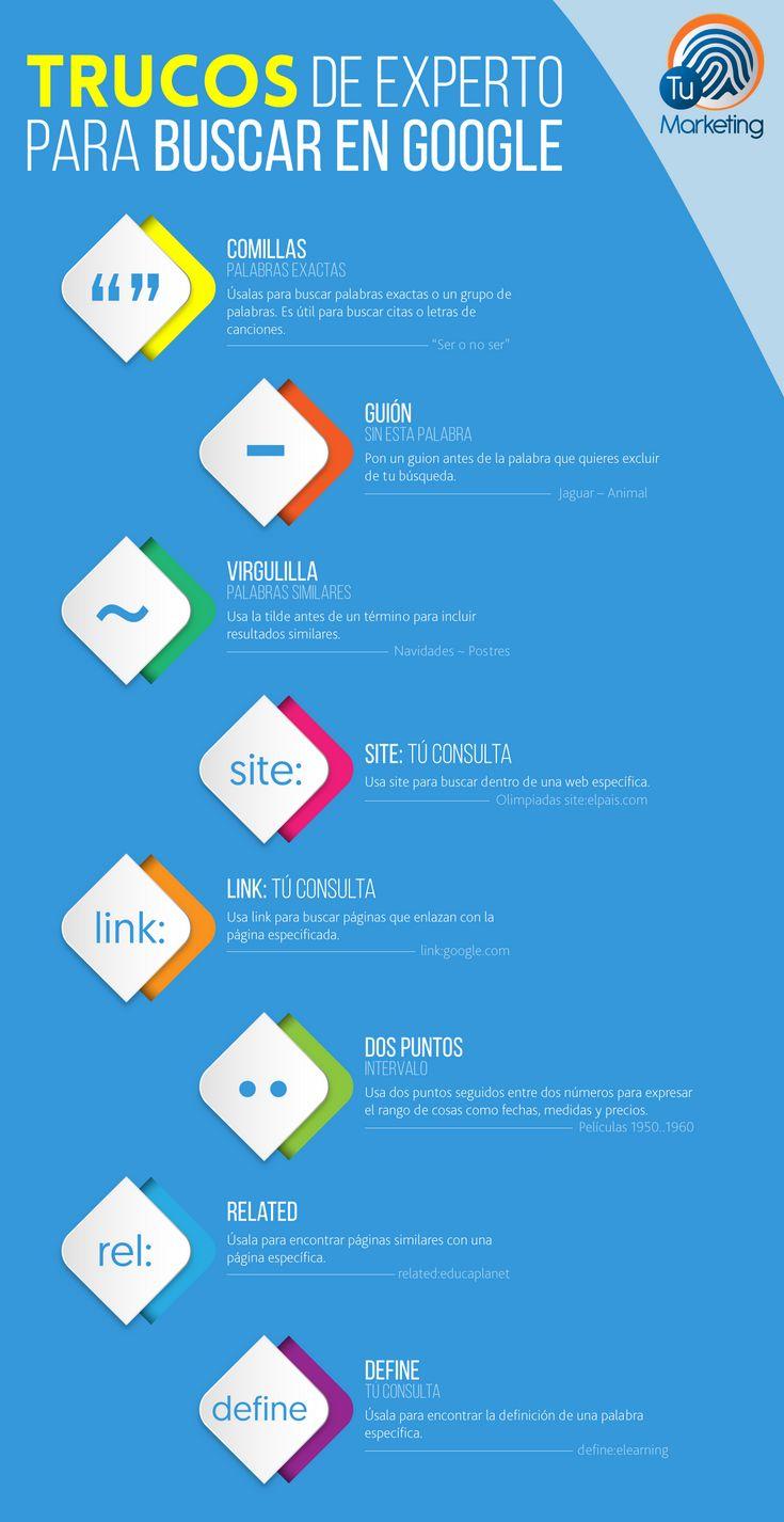 Mi pequeños aportes: Trucos de experto para buscar en Google  Aquí te dejo una infografía de cómo buscar en Google como un experto #SocialMedia #RRSS #Infografia