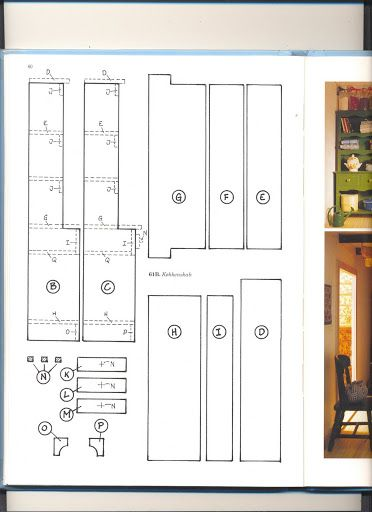 1000 Images About Dollhouse And Miniature Furniture Plans