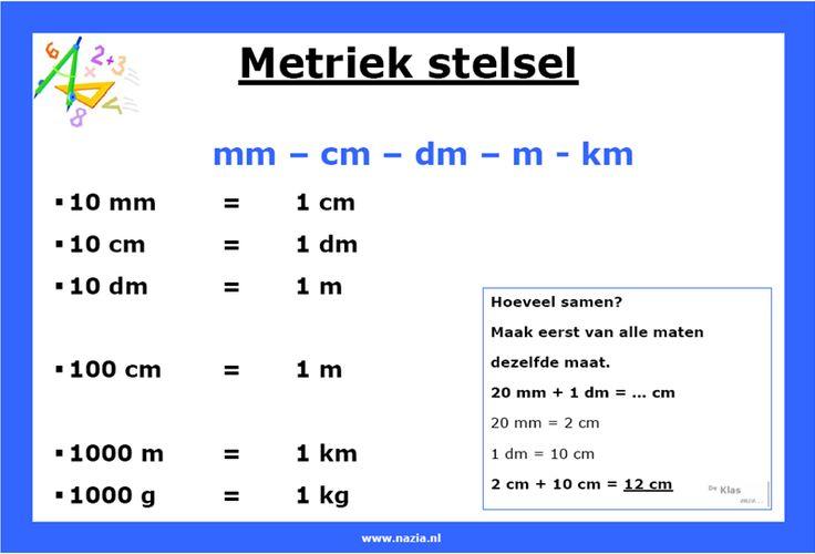 Metriek stelsel – omrekenen middenbouw | www.nazia.nl – De klas enzo…
