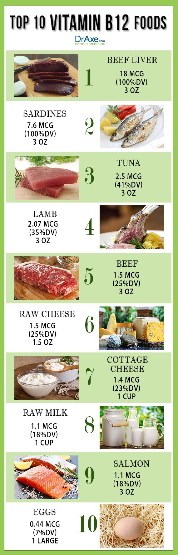 Foods with the most Vitamin B-12 Content. Check post below to see what fatal ailment B-12 cures.