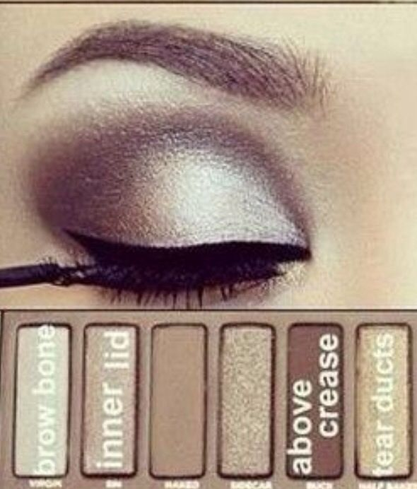 obsessed with my NAKED palette.