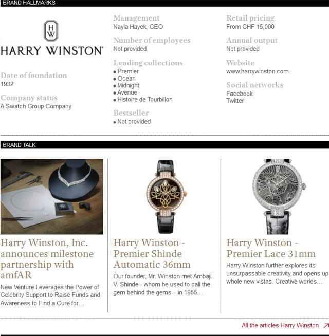 Discover the Harry Winston's latest news and novelties on WtheJournal.com