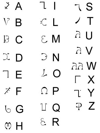| The Enochian Alphabet via Paranormal City - Paranormal, Supernatural ...