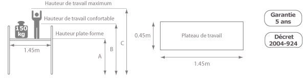 dimensions échafaudage escalier