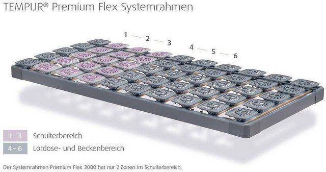 Lattenrost, »® Premium Flex 1500 R«, , 10 Leisten, Kopfteil nicht verstellbar, starr, rechts aufklap