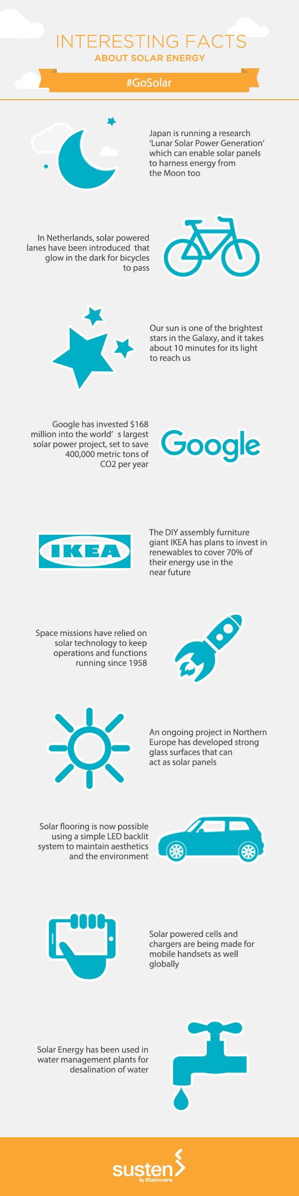 Some really interesting facts about innovative use of Solar Technology.