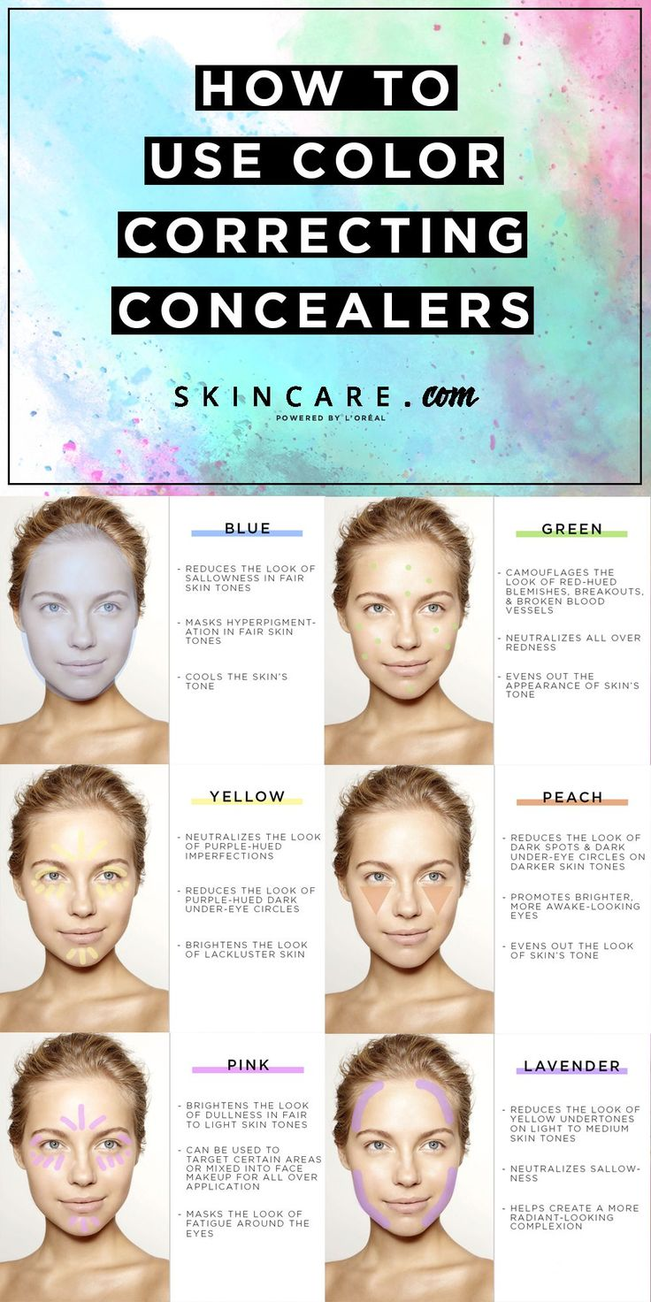 Want to know the right way to use color correcting concealers? From covering up your dark under-eye circles to hiding redness from blemishes to getting rid of sallow skin, we share a step-by-step guide to color correcting concealers, here. * More info: | http://qoo.by/2mtE