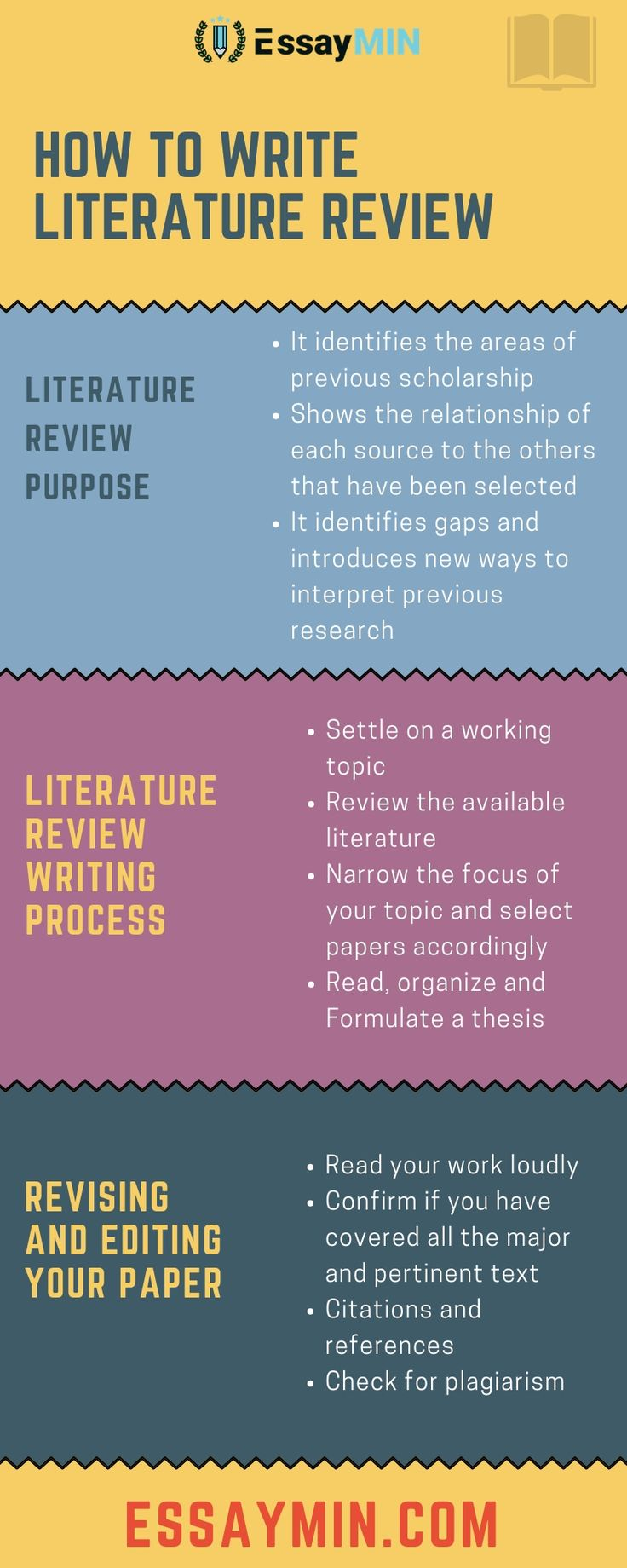 Writing a dissertation proposal literature review