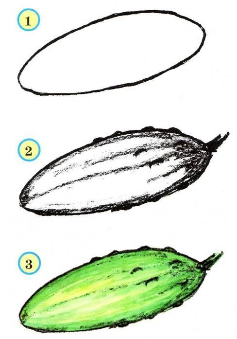 Рисуем овощи и фрукты. Обсуждение на LiveInternet ...