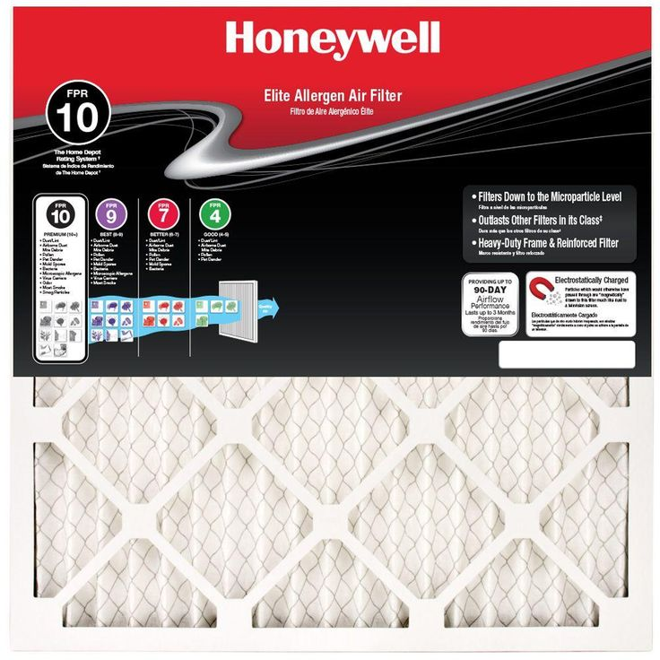 Honeywell 20 in. x 36 in. x 1 in. Elite Allergen Pleated FPR 10 Air Filter-91001.012036 - The Home Depot