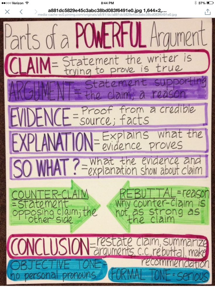 good arguments to write an essay on