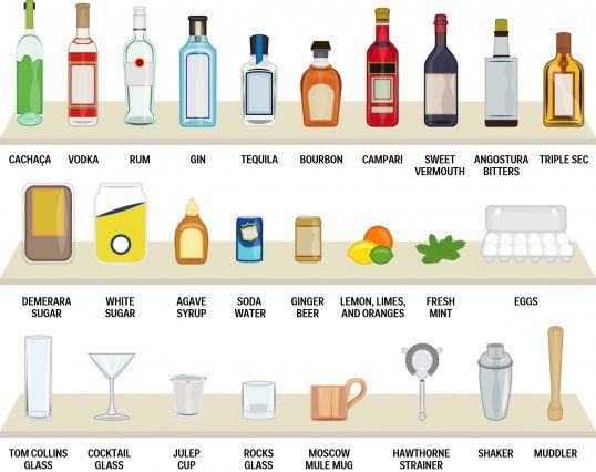 """build a home bar from scratch: start with liquor, pantry, and barware staples and then ask yourself, """"what do I need to add one more of to make something new?"""""""