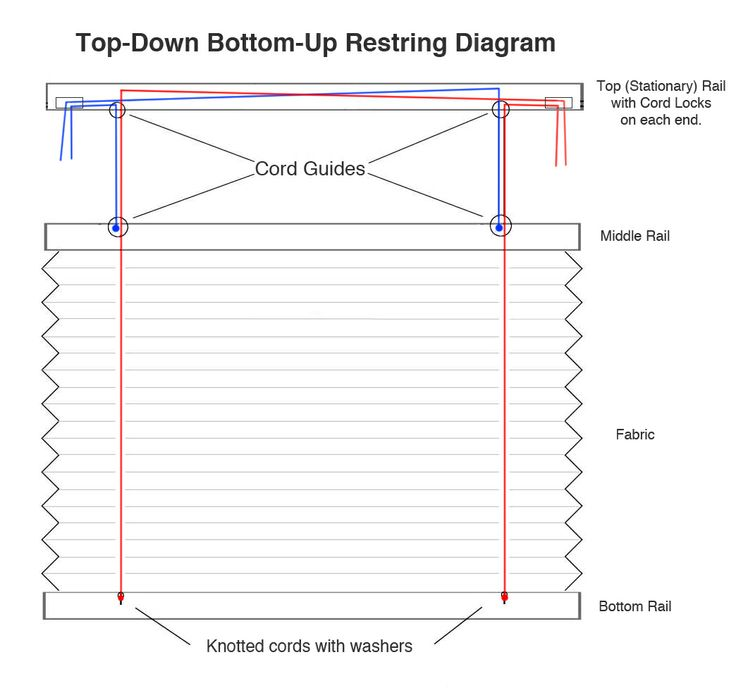 46 best Blind Repair Diagrams Visuals images on Pinterest Blind