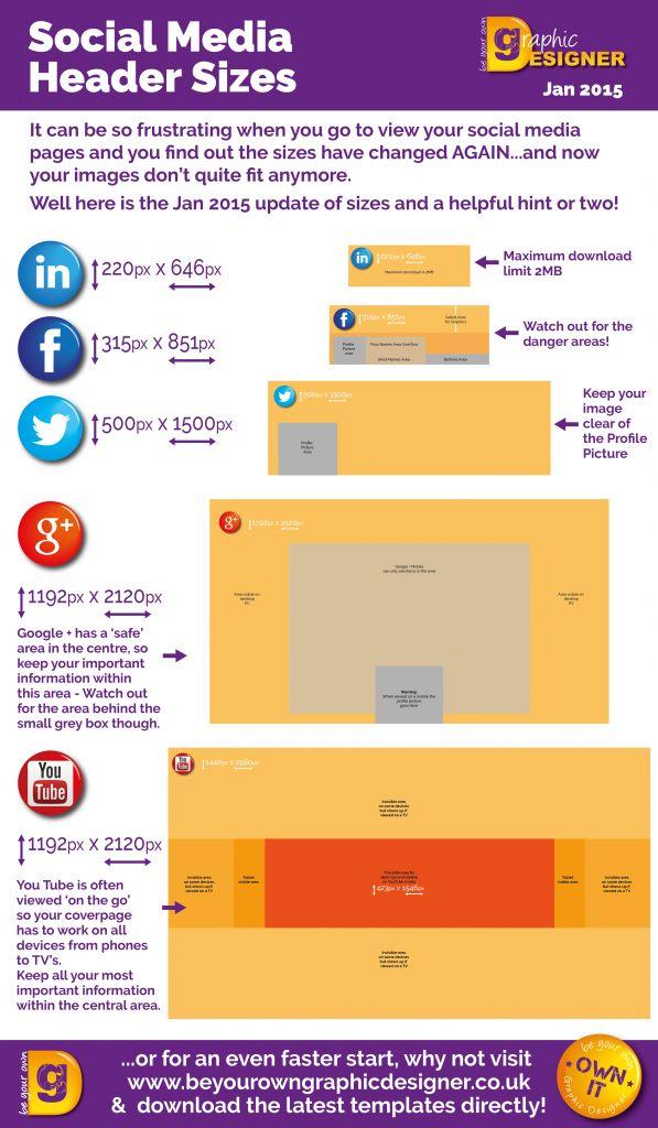 Social Media Header Sizes