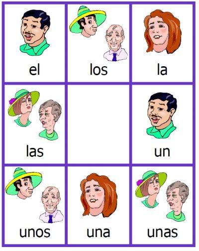 artículos en lengua castellana el los la las Naciones Unidas UNOS UNA tarjetas ANUs flashcards imprimibles y gratuitas
