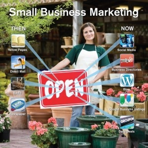 Small Business Marketing -then vs. now