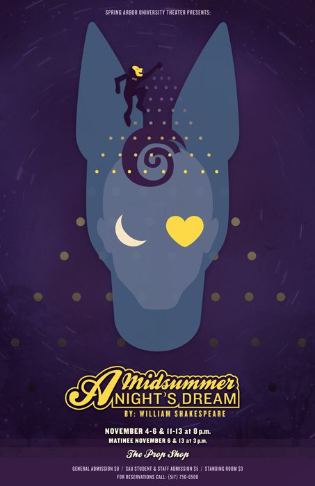 a midsummer nights dream journal A midsummer night's dream is shakespeare's deep reflection on the power of  the imagination, its somatic and affective presence in sleep and dreaming,.