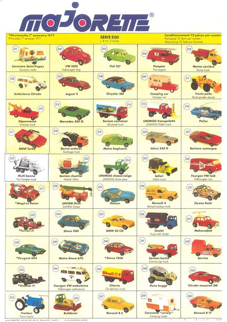 Majorette Catalogue de voitures miniatures 1977
