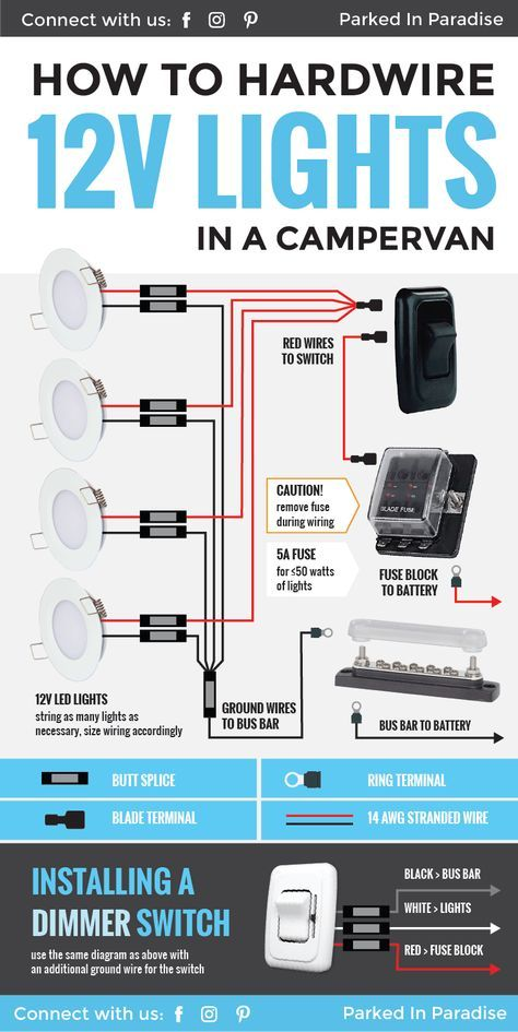 How to hardwire 12v led lights into your campervan conversion great diagram that explains exactly what you need to know about hardwiring 12 volt lights cheapraybanclubmaster Images