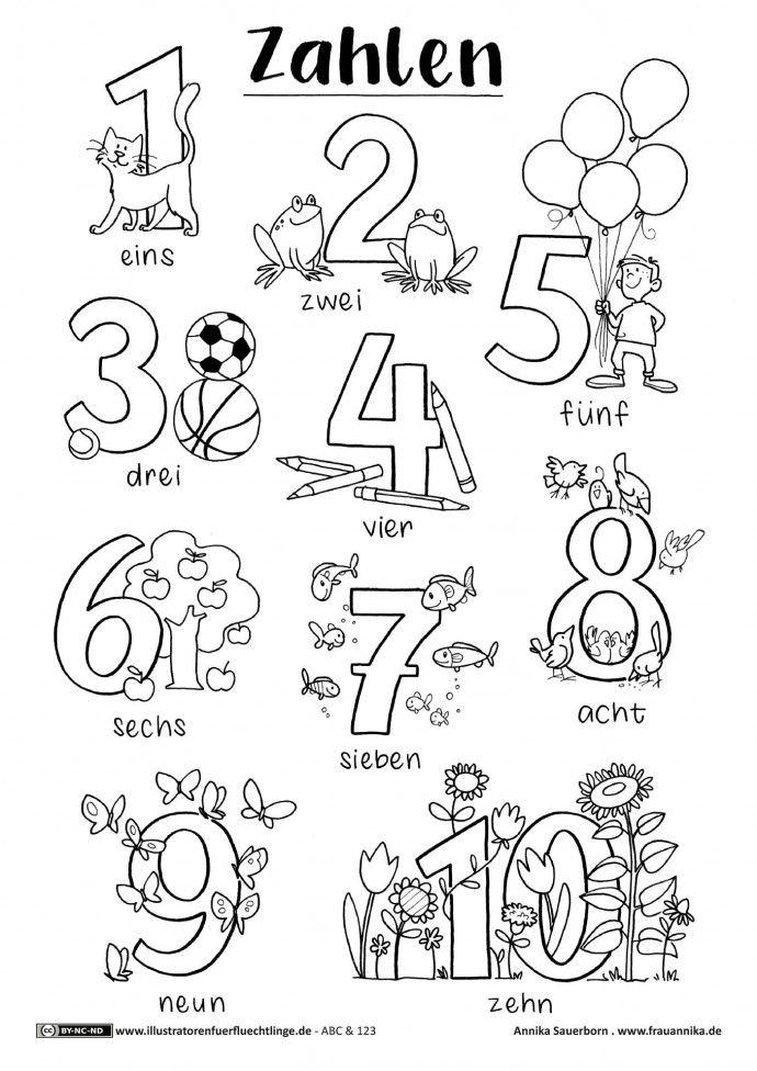 Malvorlage: Zahlen von 1-10 (A4 PDF) // Free Printable von Annika Sauerborn