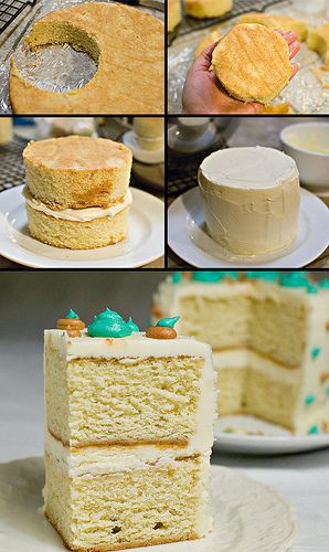 123 Cake and Buttermilk Frosting. Helpful little guide for small cakes.