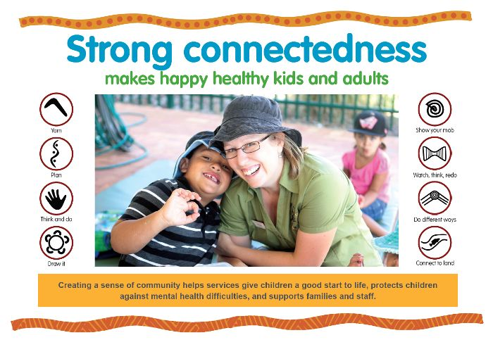 Creating a sense of community helps services give children a good start to life, protects children against mental health difficulties, and supports families and staff. https://www.kidsmatter.edu.au/sites/default/files/public/KM%20Poster_C1_Strong%20Connectedness_HQ.pdf