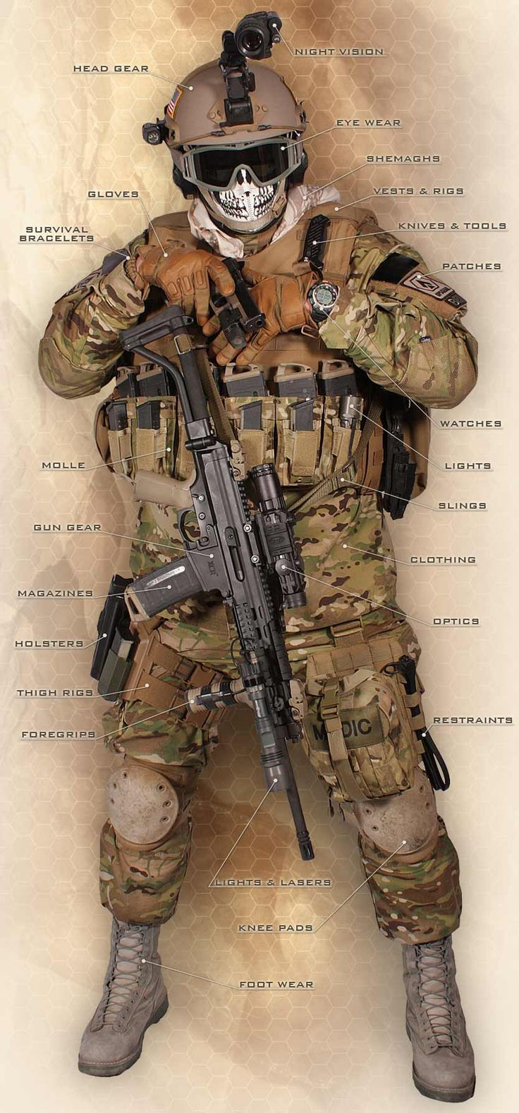 Looks cool, sure, but can't run for shit though. Only effective if you have motorized ground or air support. Too much gear.  (:Tap The LINK NOW:) We provide the best essential unique equipment and gear for active duty American patriotic military branches, well strategic selected.We love tactical American gear