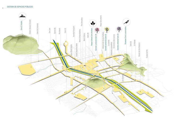 Célula Arquitectura, segundo y tercer lugar por plan maestro en cerros Nutibara y La Asomadera / Medellín,Esquema urbano: espacio público. Image Cortesía de Célula Arquitectura