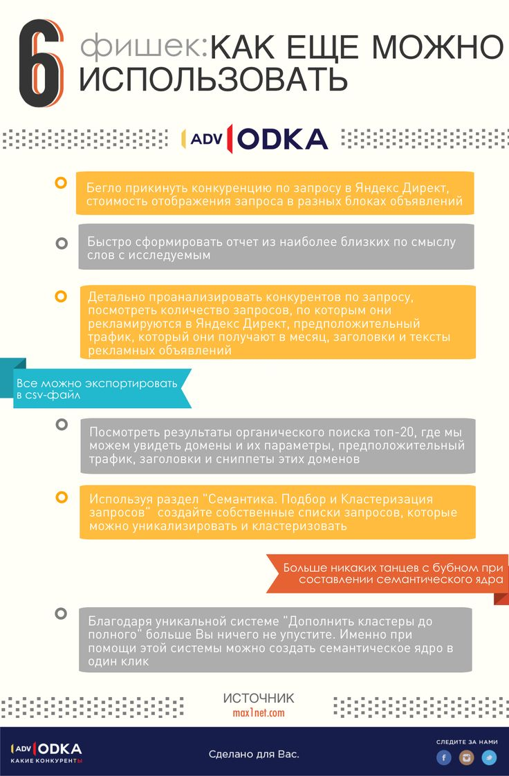 6 фишек: как еще можно использовать #advodka.  #seo #marketing #business #social #content #education #website #web #analytics