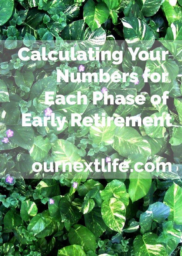 Best 25+ 401k retirement calculator ideas on Pinterest - retirement withdrawal calculator