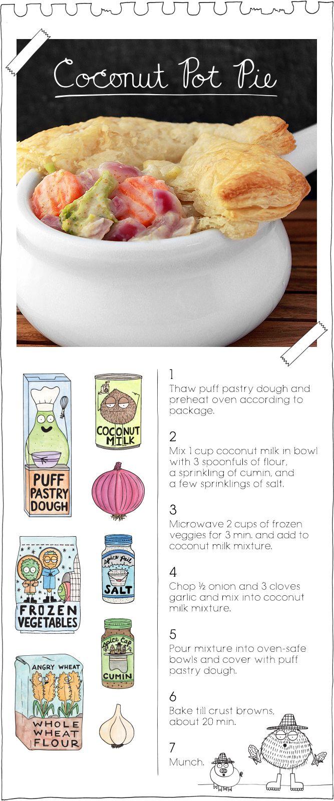 vegan coconut pot pie, simple recipe!