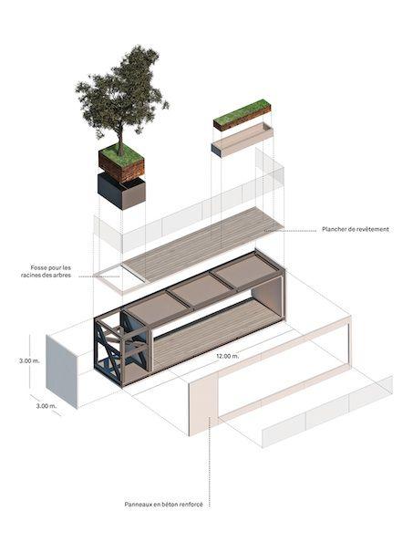 A Losanna il nuovo bosco verticale disegnato da Stefano Boeri